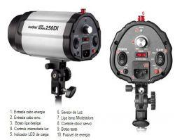 Kit Estúdio 500W Softbox Haze  45x45 Cm Flashes DI 250 Greika Godox